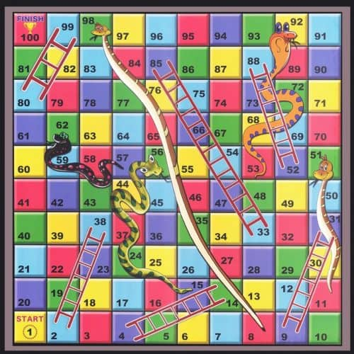 Snakes & Ladders game board